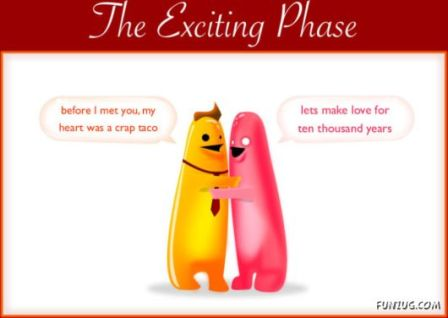 Dating Phase 2 - The Exciting Phase